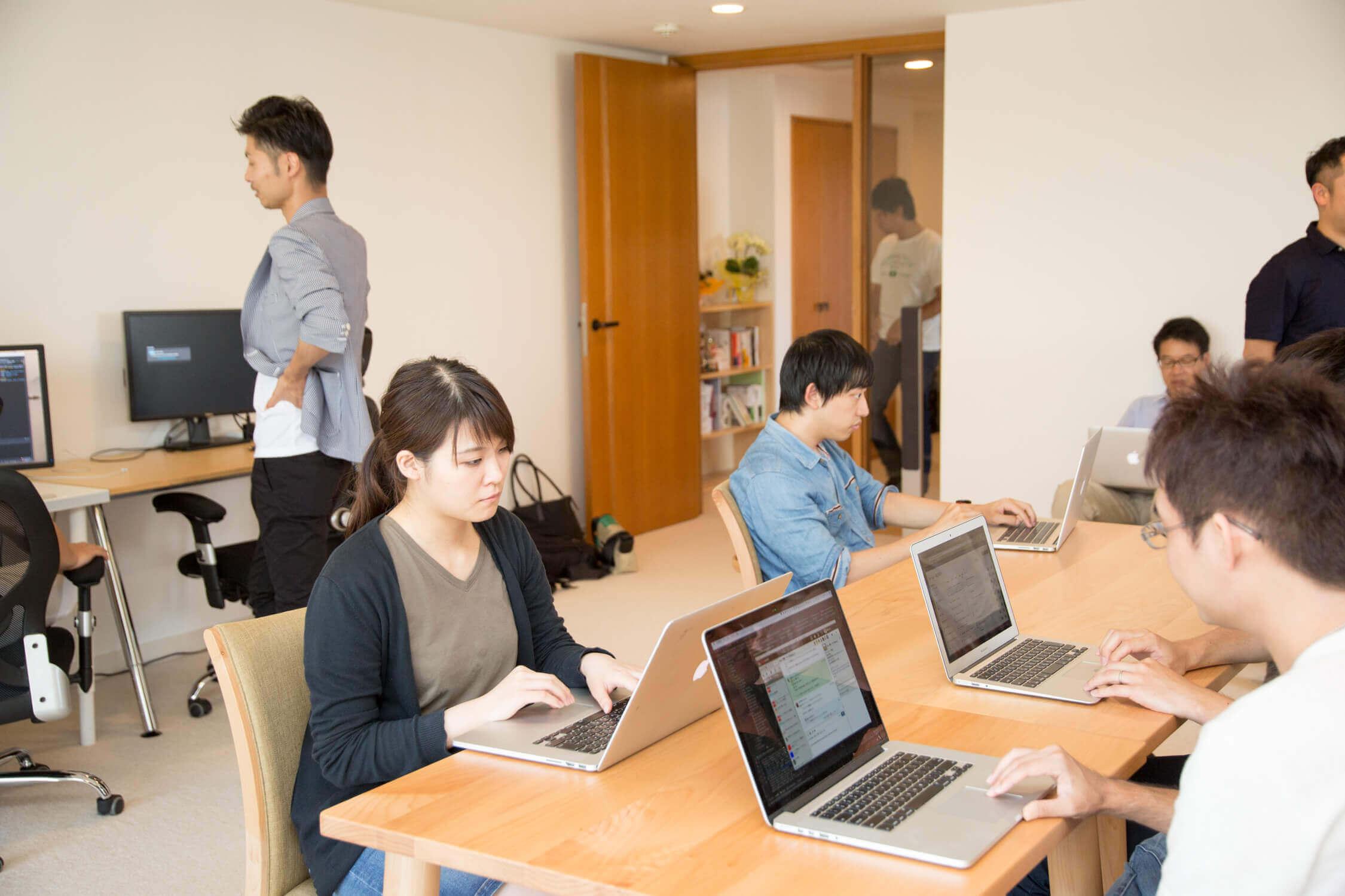 Company atmosphere